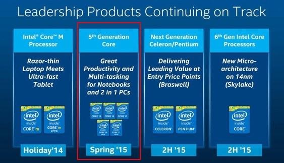 Intel Core de 5° Generación (Broadwell) entre marzo y junio de 2015