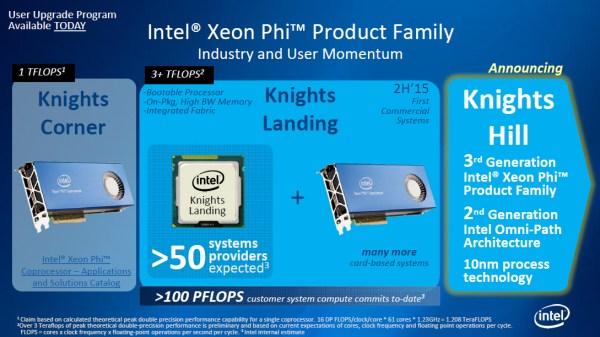 Intel_Xeon_Phi_Knights_Hill_Roadmap_01