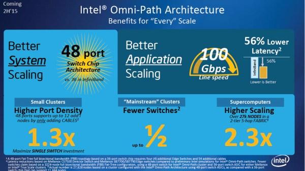 Intel_Xeon_Phi_Knights_Hill_Roadmap_02