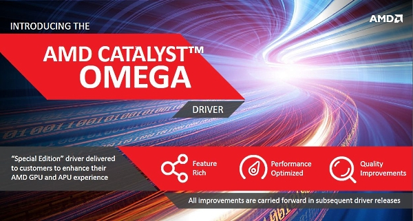 AMD_Catalyst_Omega_Drivers
