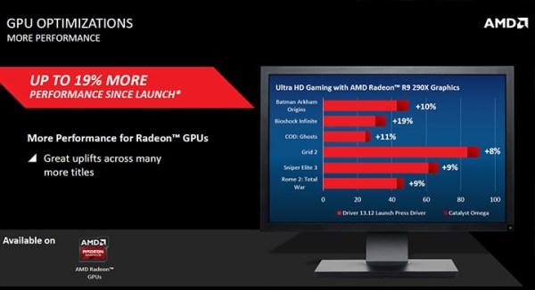AMD_Catalyst_Omega_Drivers_09