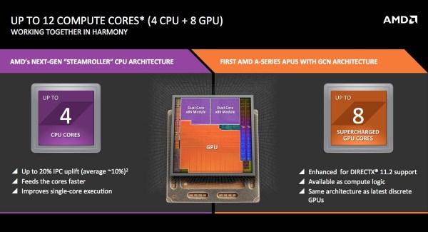 AMD-Godavari-APU