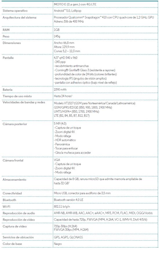 Especificaciones detalladas del nuevo Moto E