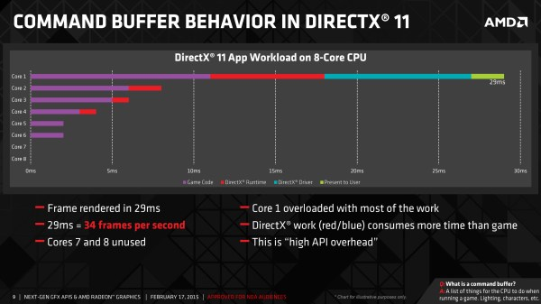 AMD_DirectX_12_05