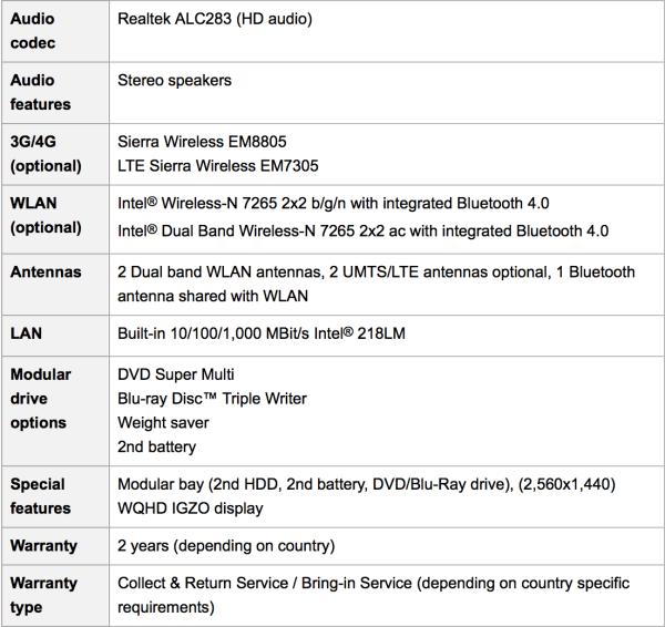 Captura de pantalla 2015-05-04 a las 17.09.38