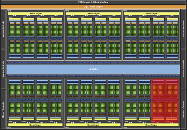 NVIDIA_GeForce_GTX_980_Ti_GPU_block_Diagram