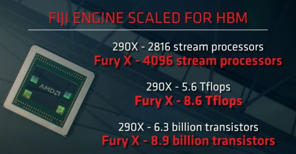 AMD_Radeon_R9_Fury_series_04