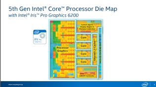 Intel-Broadwell-Core-i7-5775C_Die-Map
