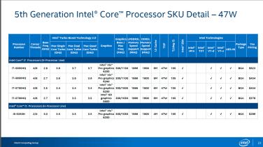 Intel-Broadwell-HQ-SKUs