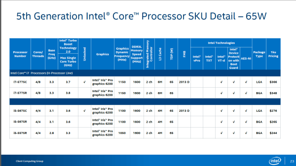 Intel-Broadwell-K-SKUs