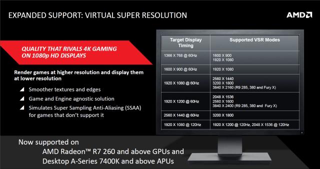 AMD-Catalyst-15.7-VSR