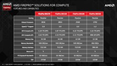 AMD-FirePro-S9170-32-GB_Server-GPU_02