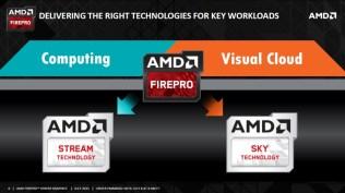 AMD-FirePro-S9170-32-GB_Server-GPU_10