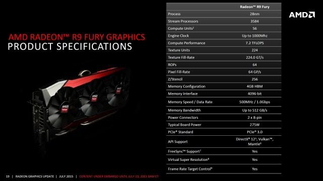 AMD-Radeon-R9-Fury_Fiji-Pro_Specifications