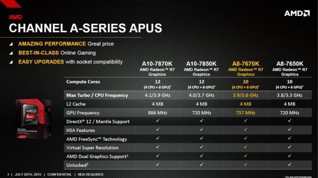 AMD_A8-7670K_APU_02