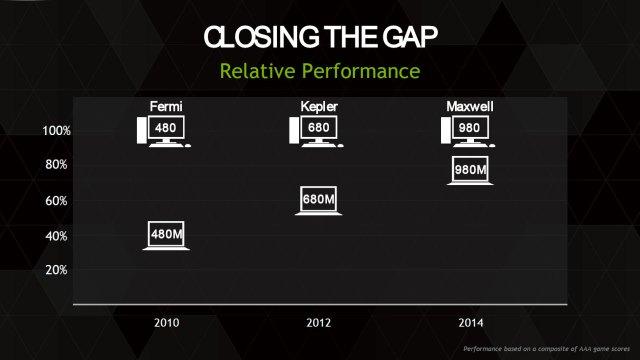 NVIDIA-GeForce-GTX-980_Laptop_GPU_06