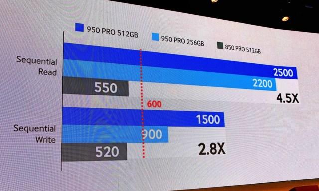 Samsung_950_PRO_03
