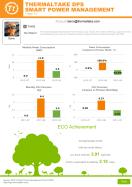 Thermaltake 《DPS G Smart Power Management Cloud 1.0 SPM》- ECO Report
