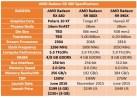 AMD-Radeon-RX-480-Spec