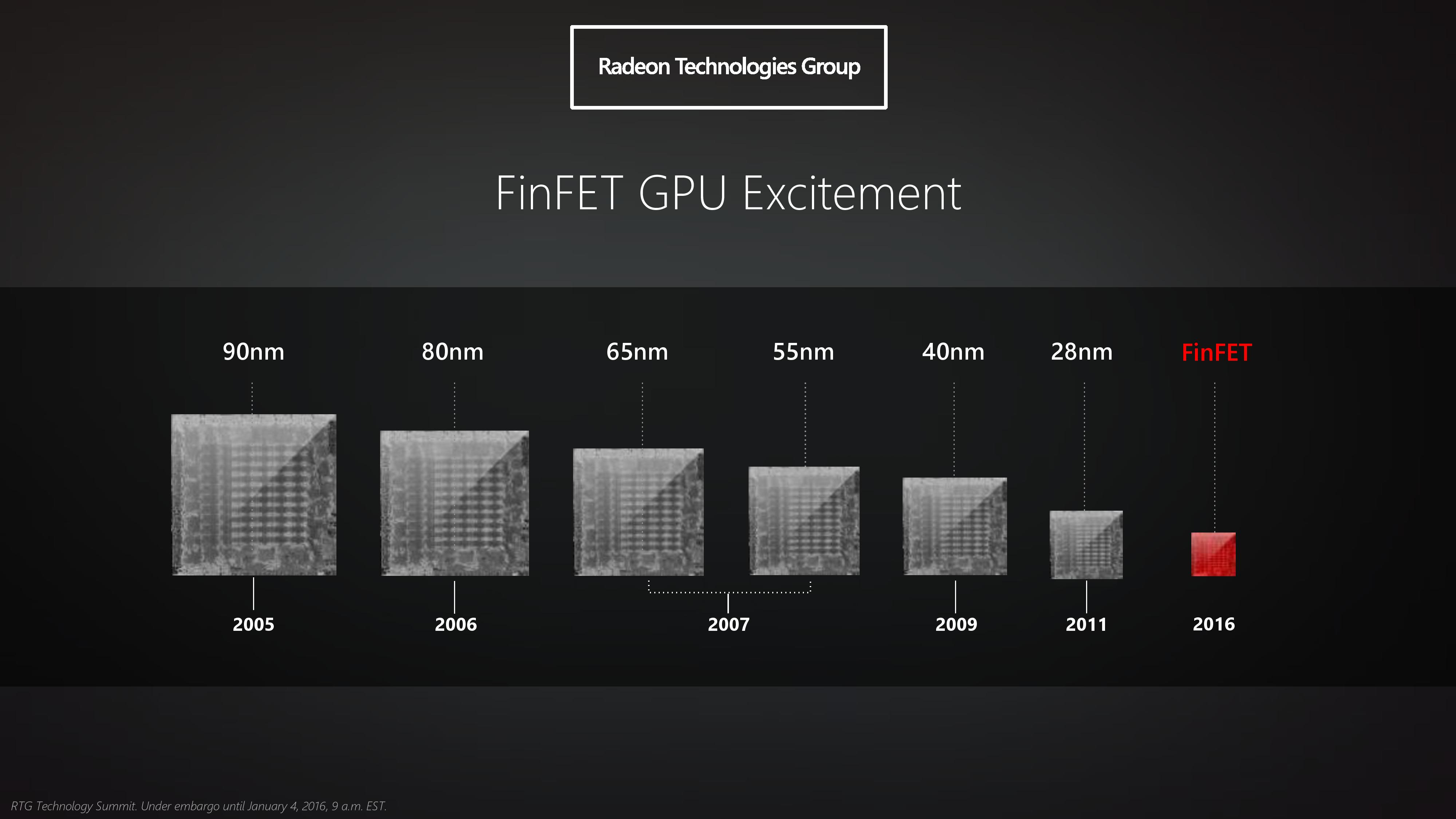 Radeon Technologies Group_Graphics 2016-page-007