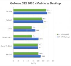 NVIDIA_GeForce_GTX1080_1070_1060_Notebooks_11