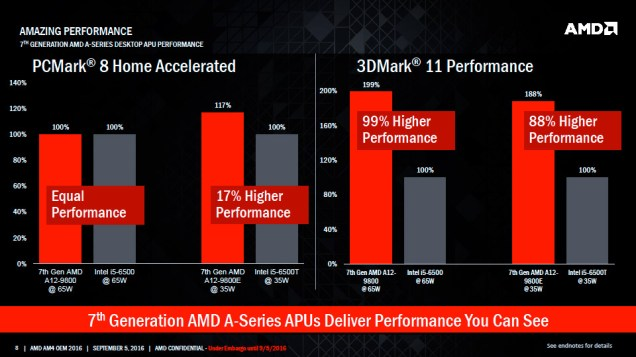 AMD-Bristol-Ridge-APU_Launch_15