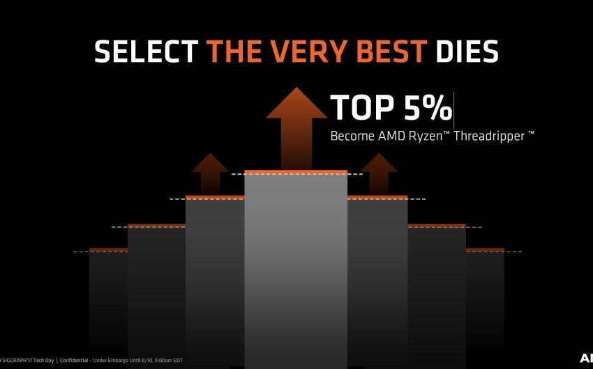 "AMD Ryzen Threadripper poseen dies escogidos ""a mano"""