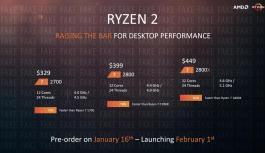 Falso slide de AMD Ryzen 2800X con12 Cores a 5.1GHz desata locura en medios de prensa.