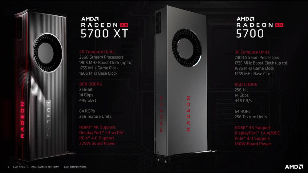 Amd 3950x Specs