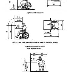 Wheelchair Housing Design Guide Adams Kids Stacking Adirondack Chair 1000 43 Images About Diagrams Ada On Pinterest