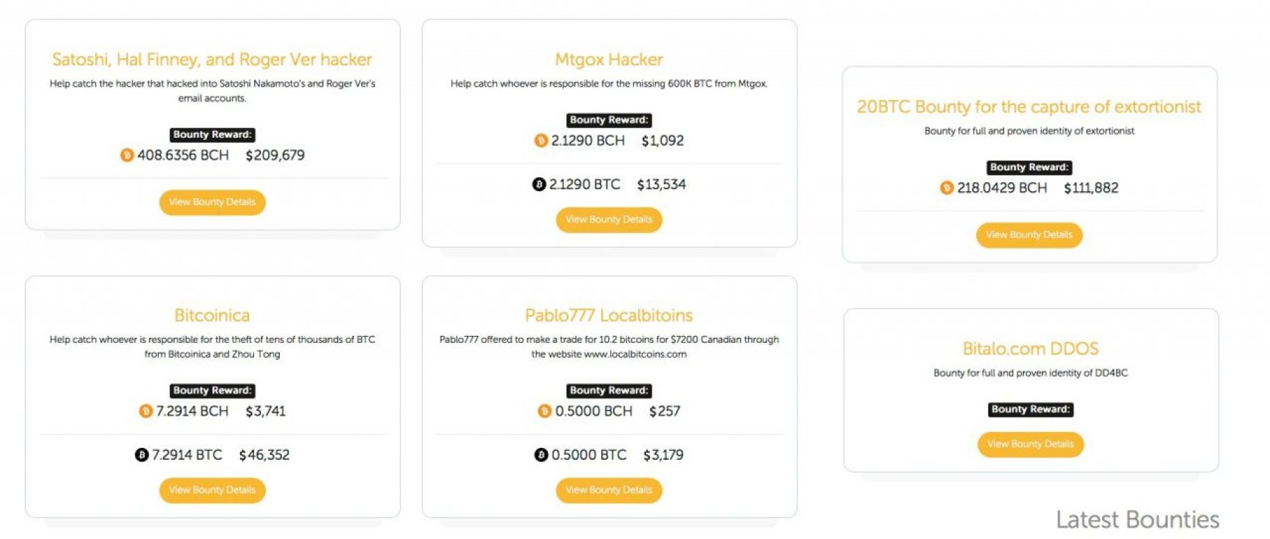Crowd Source or Complete Tasks With Bitcoin.com's Bounty Hunter Portal