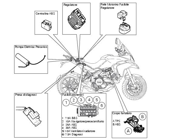 Introduzione al sistema elettrico della Multistrada 1200