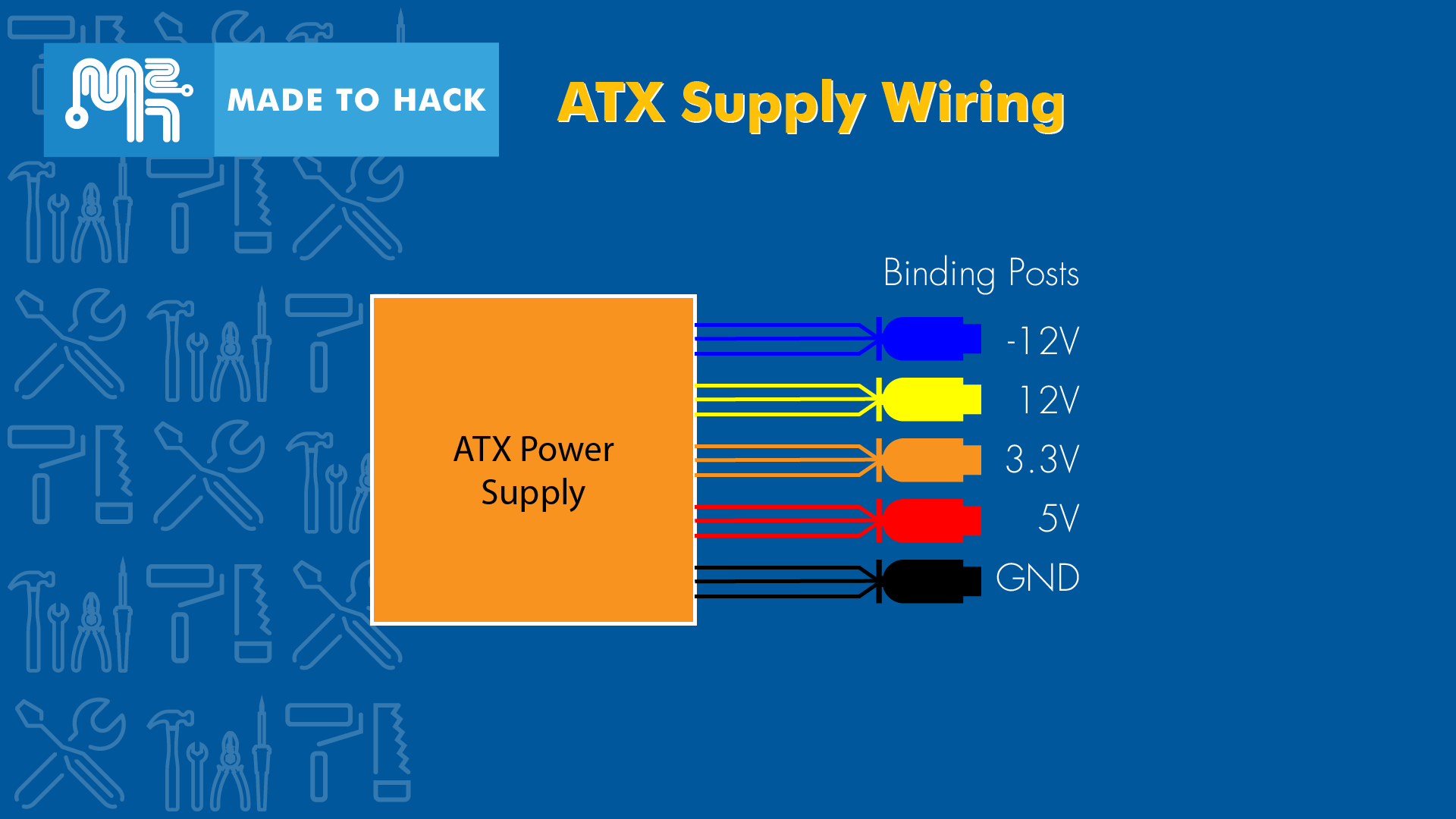 hight resolution of atx colour coded wiring