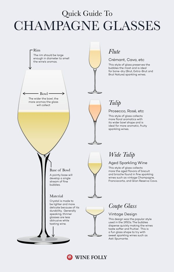 bubbly-champagne-recipe-cocktail-ideas-champagne-glasses-flutes-types