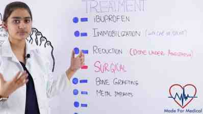 Treatment of Bone Fractures