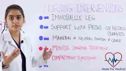 Nursing Interventions of Bone Fracture