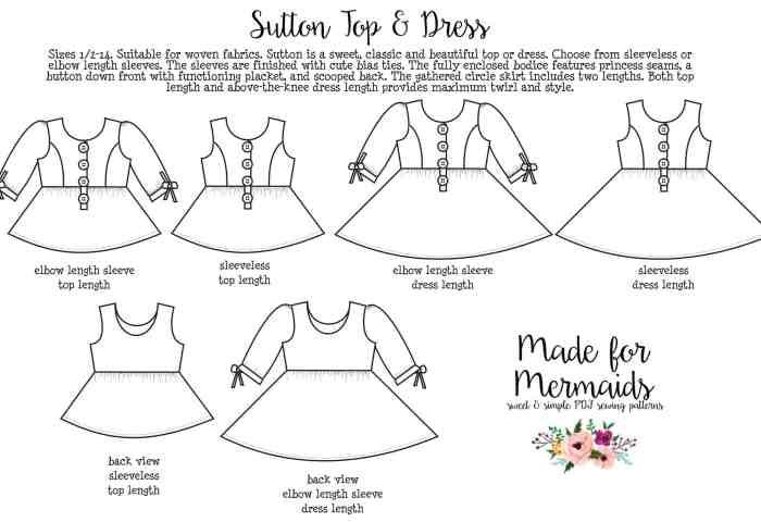 Sutton Pattern Recap & Round Up