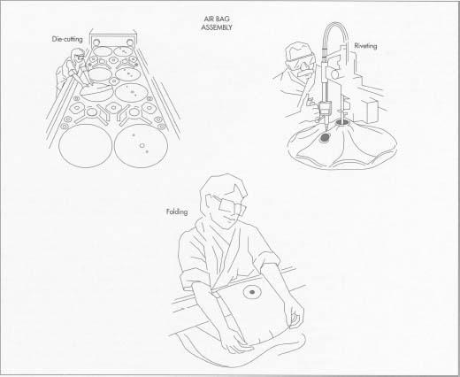 Airbag Schematics Detailed Wiring Diagrams Bmw Z Diagram