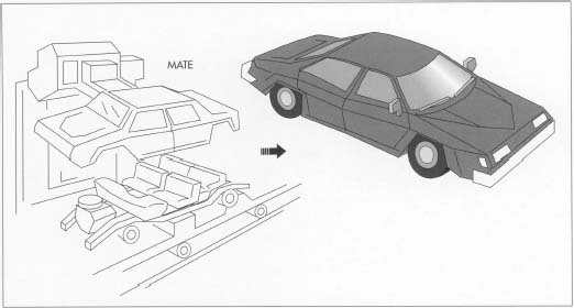 hand off auto wiring diagram 50cc quad how automobile is made - production process, manufacture, making, used, parts, components, product