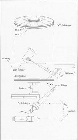Boat Kill Switch Boat Drive Wiring Diagram ~ Odicis