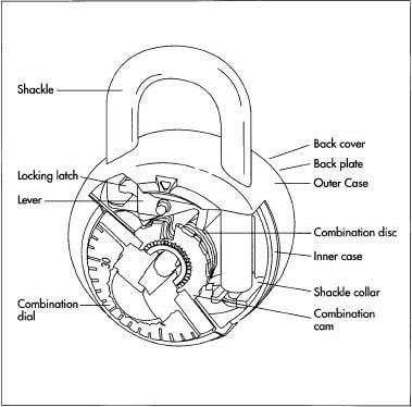 what are the parts of: a padlock