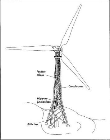 Vertical Pump Diagram Alternating Pump Diagram Wiring