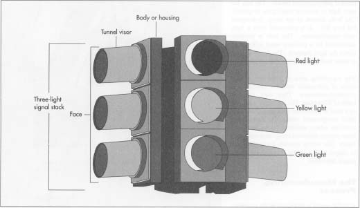 Wiring Diagram For Traffic Lights