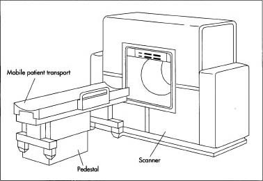 Gas Processing Diagram Pipeline Diagram Wiring Diagram