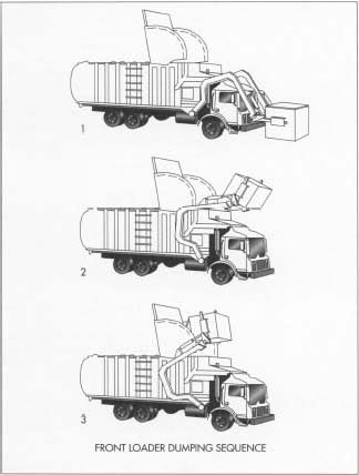 Roll Off Dumpster Truck Dimensions