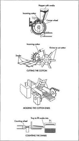 Gfci Breaker Wiring Schematic, Gfci, Free Engine Image For
