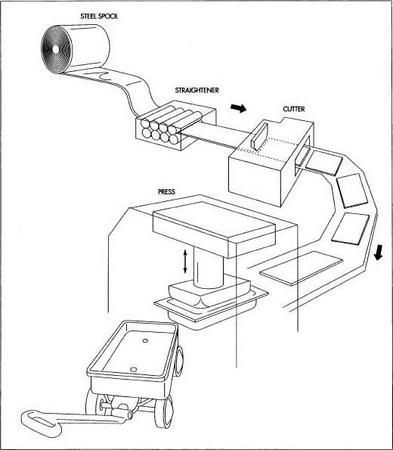 Wiring Diagram Trailer Ke Controller. Wiring. Wiring Diagram