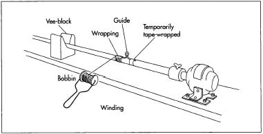 Most fishing rods are made up of two or three blanks, allowing the rod to be disassembled for ease in storage and transportation. Usually the blanks are attached together with connectors known as ferrules. Ferrules are made from metal or fiberglass, and are attached to the ends of the blanks with strong cement. Guides are small rings which are attached along the length of a fishing rod in order to control the line during casting. The guides are made by cutting and bending wires of steel or chrome-plated brass. Nylon thread is wrapped around the base of the guide to secure it in place. The wound thread is then coated with lacquer or varnish.