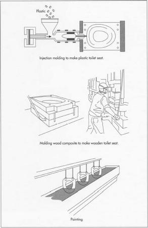 Toilet Bowl Parts. Sloan Vacuum Breaker Repair Kit Ace