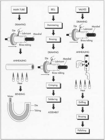 2 Step Circular Diagram Circular Grid Wiring Diagram ~ Odicis